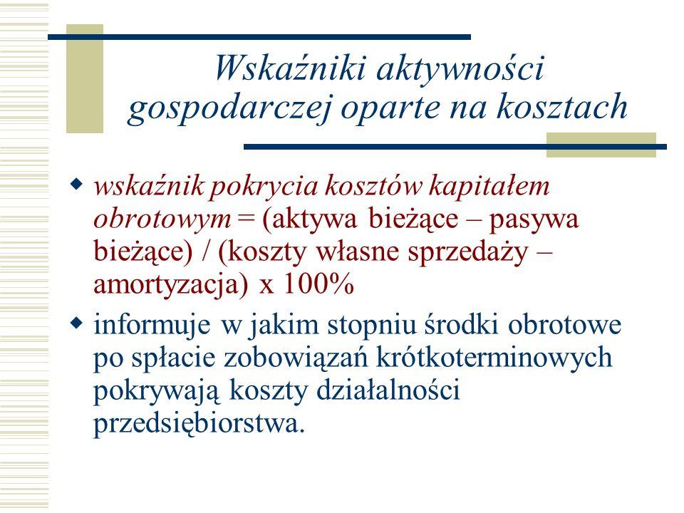 Wskaźniki aktywności gospodarczej oparte na kosztach wskaźnik pokrycia kosztów kapitałem obrotowym = (aktywa bieżące – pasywa bieżące) / (koszty własn
