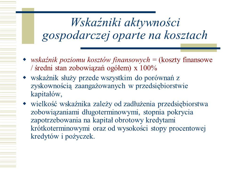 Wskaźniki aktywności gospodarczej oparte na kosztach wskaźnik poziomu kosztów finansowych = (koszty finansowe / średni stan zobowiązań ogółem) x 100%