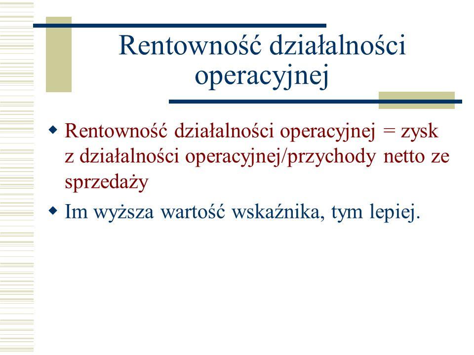 Rentowność działalności operacyjnej Rentowność działalności operacyjnej = zysk z działalności operacyjnej/przychody netto ze sprzedaży Im wyższa warto