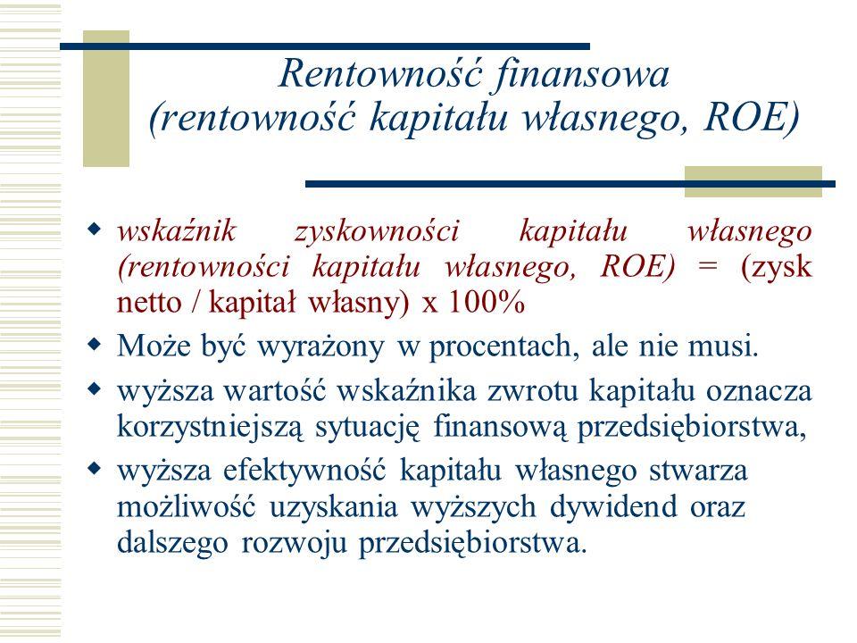 Rentowność finansowa (rentowność kapitału własnego, ROE) wskaźnik zyskowności kapitału własnego (rentowności kapitału własnego, ROE) = (zysk netto / k
