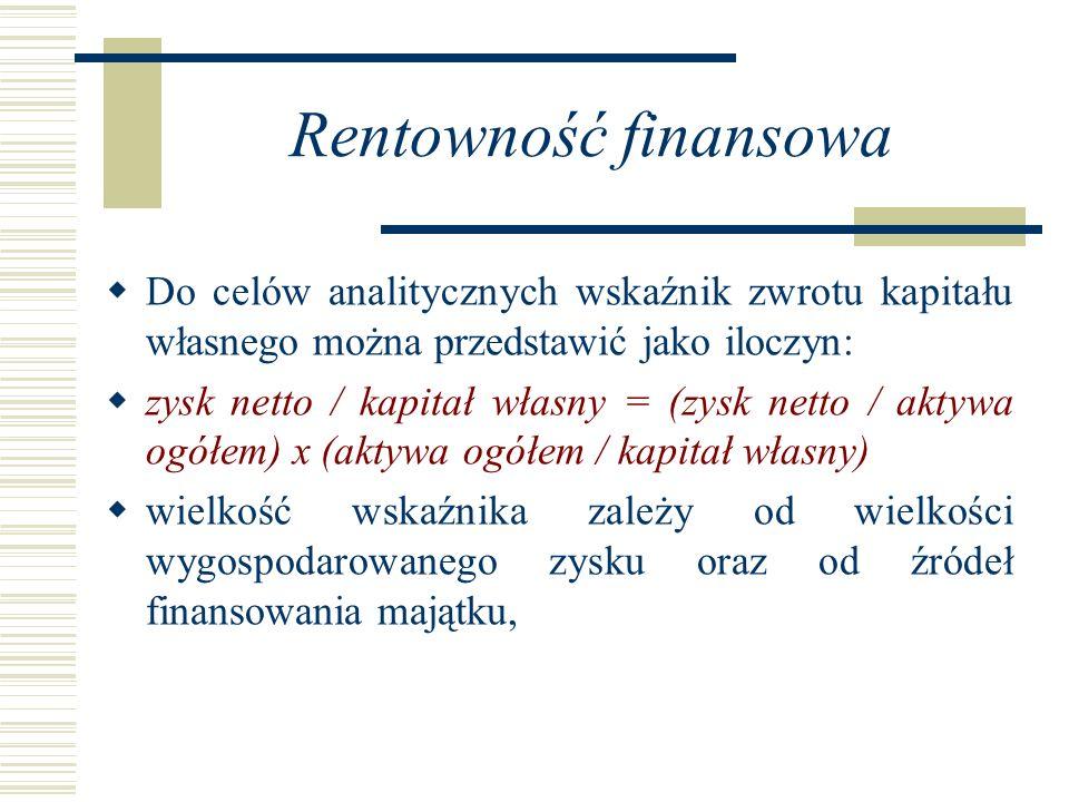 Rentowność finansowa Do celów analitycznych wskaźnik zwrotu kapitału własnego można przedstawić jako iloczyn: zysk netto / kapitał własny = (zysk nett