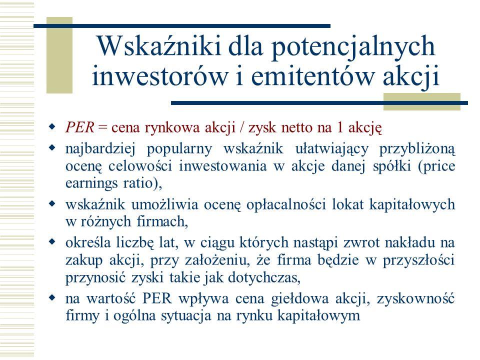 Wskaźniki dla potencjalnych inwestorów i emitentów akcji PER = cena rynkowa akcji / zysk netto na 1 akcję najbardziej popularny wskaźnik ułatwiający p