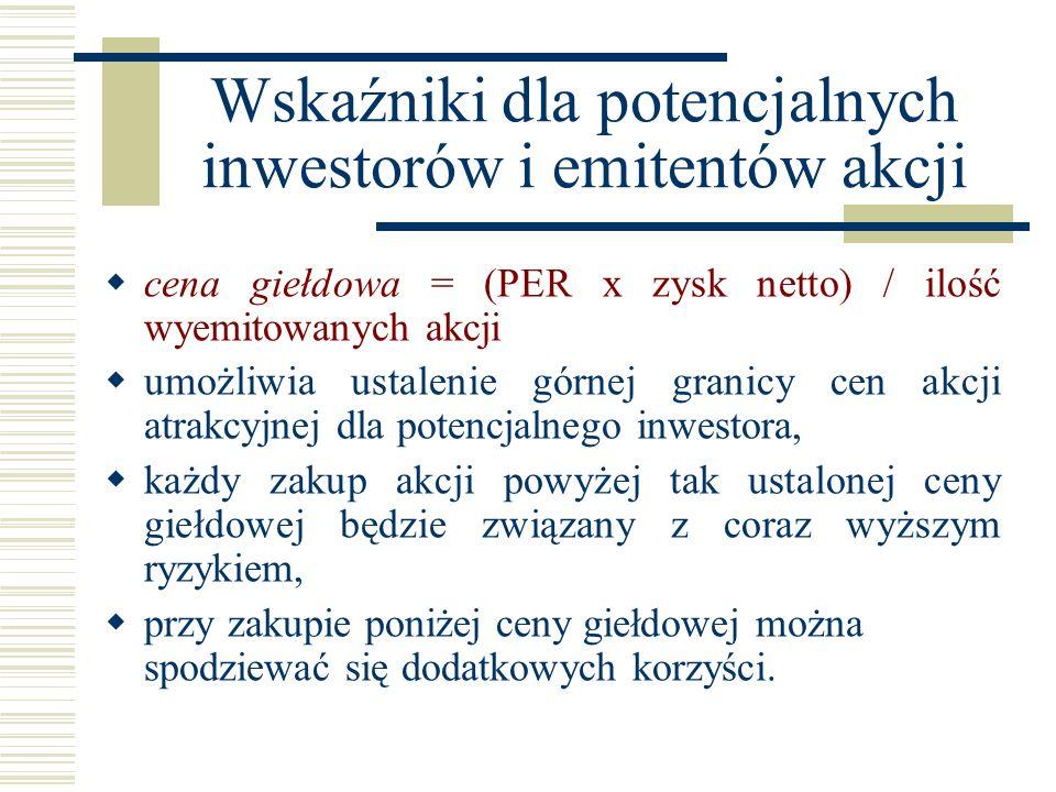Wskaźniki dla potencjalnych inwestorów i emitentów akcji cena giełdowa = (PER x zysk netto) / ilość wyemitowanych akcji umożliwia ustalenie górnej gra