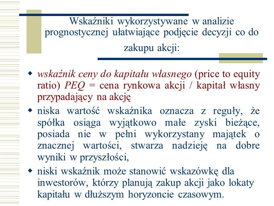 Wskaźniki wykorzystywane w analizie prognostycznej ułatwiające podjęcie decyzji co do zakupu akcji: wskaźnik ceny do kapitału własnego (price to equit