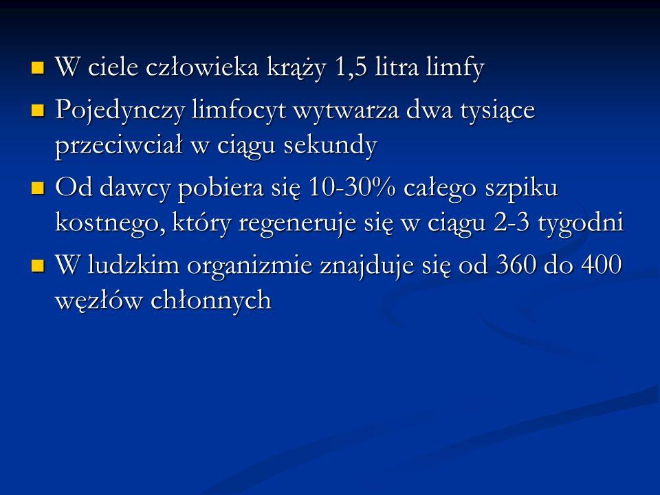 W ciele człowieka krąży 1,5 litra limfy W ciele człowieka krąży 1,5 litra limfy Pojedynczy limfocyt wytwarza dwa tysiące przeciwciał w ciągu sekundy Pojedynczy limfocyt wytwarza dwa tysiące przeciwciał w ciągu sekundy Od dawcy pobiera się 10-30% całego szpiku kostnego, który regeneruje się w ciągu 2-3 tygodni Od dawcy pobiera się 10-30% całego szpiku kostnego, który regeneruje się w ciągu 2-3 tygodni W ludzkim organizmie znajduje się od 360 do 400 węzłów chłonnych W ludzkim organizmie znajduje się od 360 do 400 węzłów chłonnych