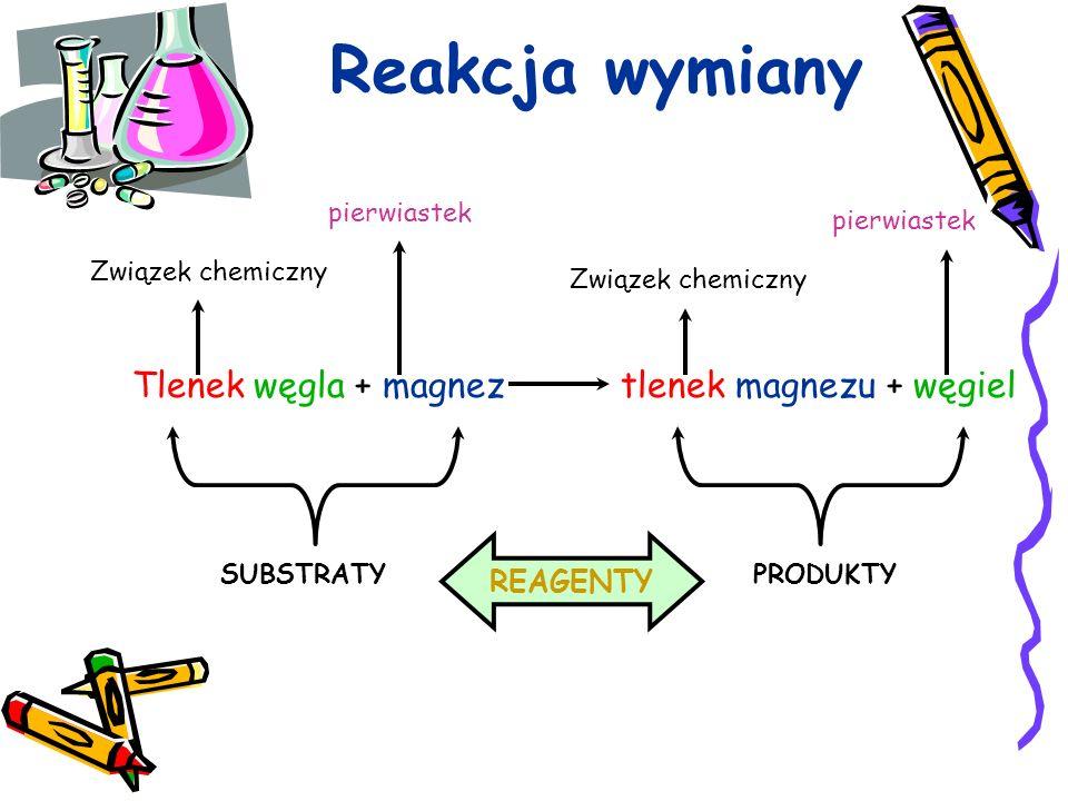 Reakcja wymiany Tlenek węgla + magnez tlenek magnezu + węgiel Związek chemiczny pierwiastek SUBSTRATYPRODUKTY REAGENTY