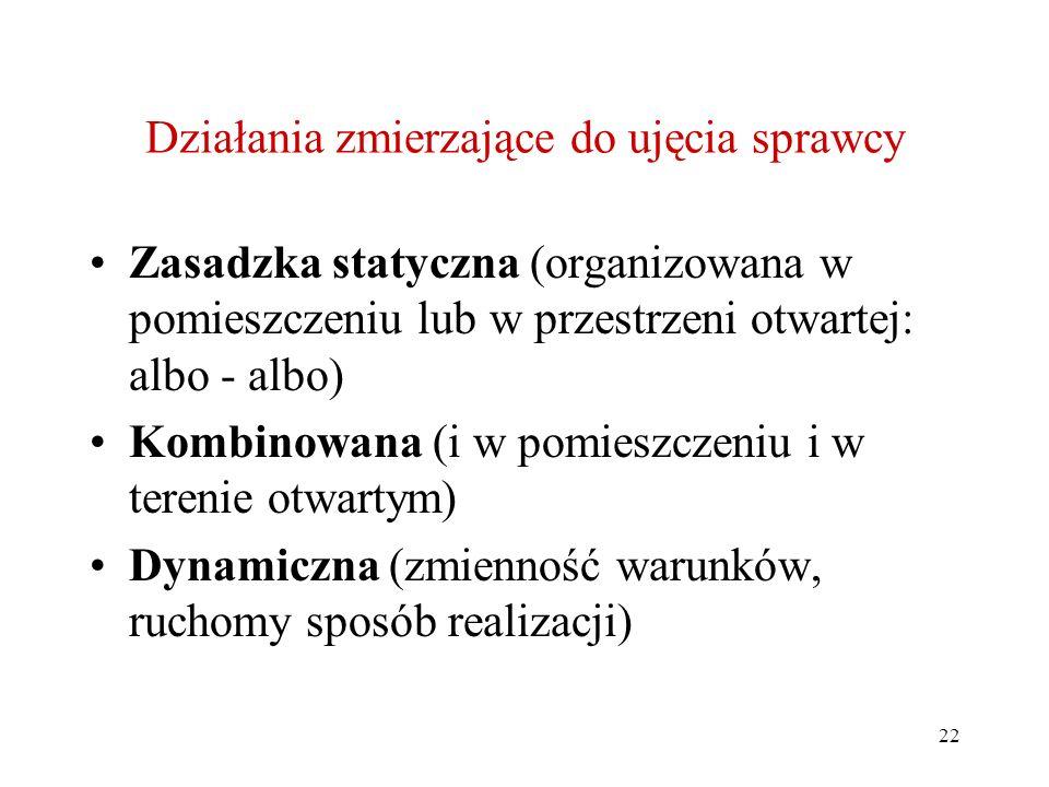 22 Działania zmierzające do ujęcia sprawcy Zasadzka statyczna (organizowana w pomieszczeniu lub w przestrzeni otwartej: albo - albo) Kombinowana (i w