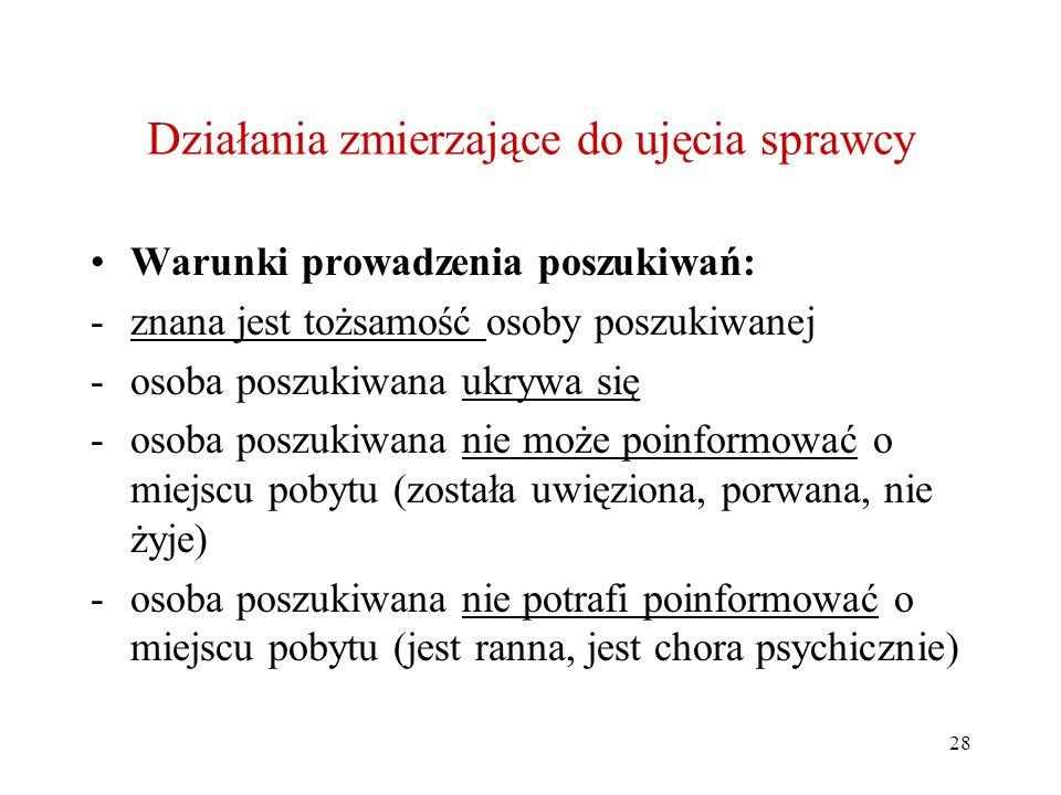28 Działania zmierzające do ujęcia sprawcy Warunki prowadzenia poszukiwań: -znana jest tożsamość osoby poszukiwanej -osoba poszukiwana ukrywa się -oso