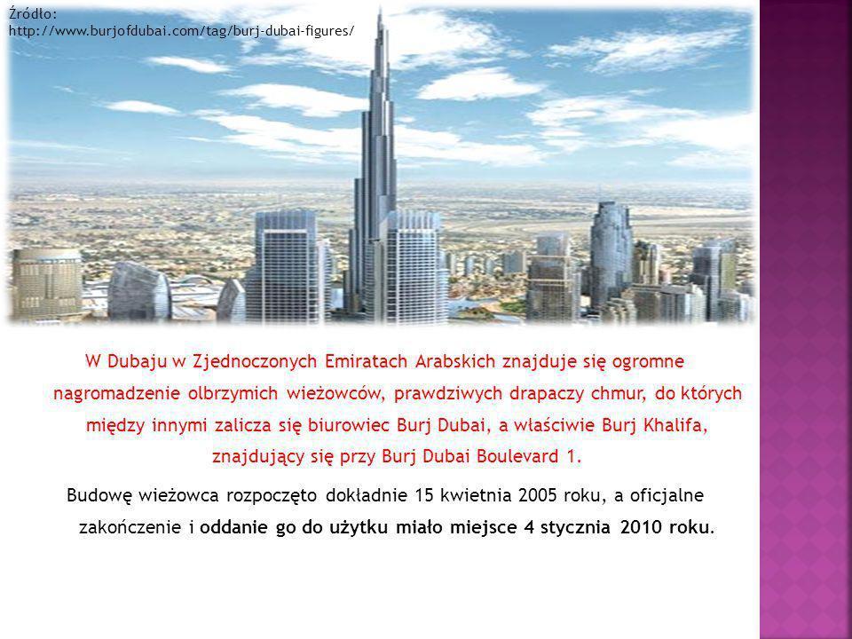 W Dubaju w Zjednoczonych Emiratach Arabskich znajduje się ogromne nagromadzenie olbrzymich wieżowców, prawdziwych drapaczy chmur, do których między in