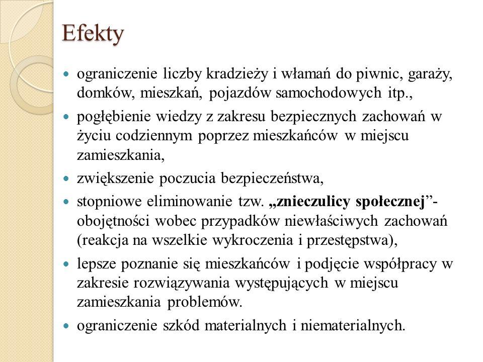 Straże sąsiedzkie Patrole obywatelskie Komenda Miejska Policji w Słupsku http://www.slupsk.kmp.gov.pl/strony/programy_sasiad.php http://www.slupsk.kmp.gov.pl/strony/programy_sasiad.php Komenda Miejska Policji w Elblągu http://www.elblag.policja.gov.pl/?m=133&h=projekty_prewen cyjne#4 http://www.elblag.policja.gov.pl/?m=133&h=projekty_prewen cyjne#4 KPP w Grodzisku Mazowieckim http://kppgrodzisk.policja.waw.pl/palm/pgm/777/98/AKCJA_P REWENCYJNA.html - akcja Czujny sąsiad http://kppgrodzisk.policja.waw.pl/palm/pgm/777/98/AKCJA_P REWENCYJNA.html KMP w Tychach - akcja Strzeżonego sąsiad strzeże http://www.tychy.slaska.policja.gov.pl/kampanie- spoleczne/czujny-sasiad/ http://www.tychy.slaska.policja.gov.pl/kampanie- spoleczne/czujny-sasiad/