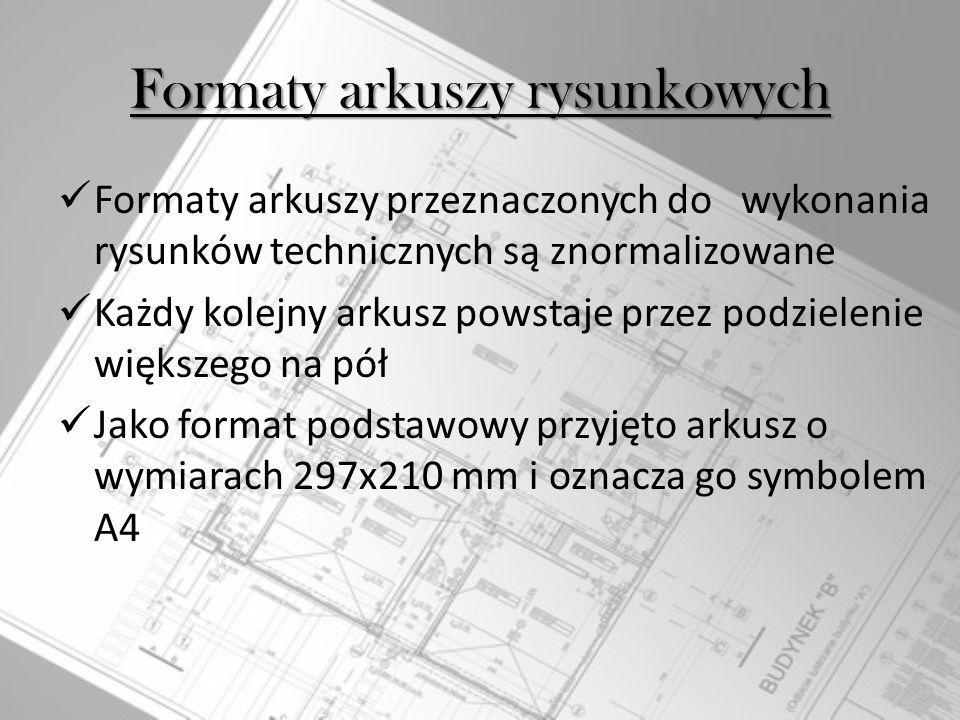 Formaty arkuszy rysunkowych Formaty arkuszy przeznaczonych do wykonania rysunków technicznych są znormalizowane Każdy kolejny arkusz powstaje przez po