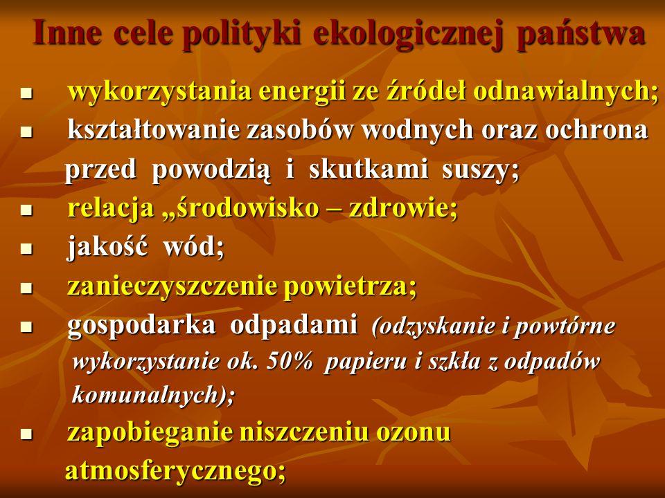 Inne cele polityki ekologicznej państwa wykorzystania energii ze źródeł odnawialnych; wykorzystania energii ze źródeł odnawialnych; kształtowanie zaso