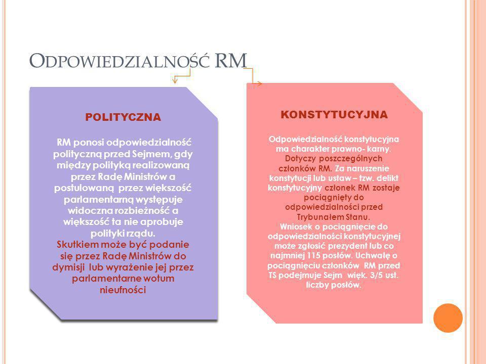 O DPOWIEDZIALNOŚĆ RM POLITYCZNA RM ponosi odpowiedzialność polityczną przed Sejmem, gdy między polityką realizowaną przez Radę Ministrów a postulowaną
