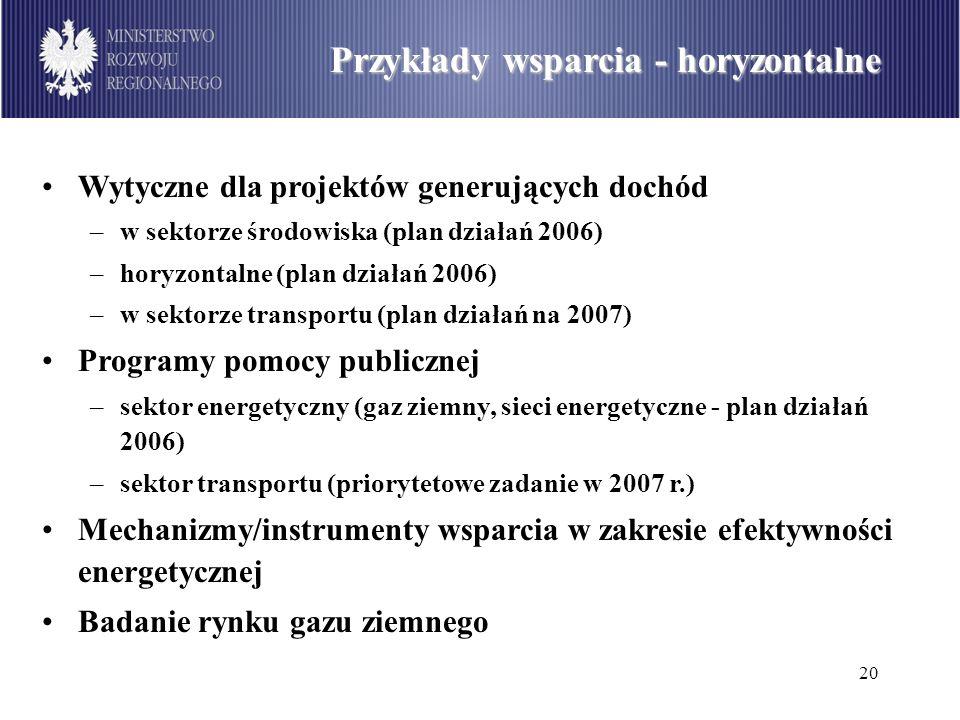 20 Podział środków dostępnych w ramach PO Infrastruktura i Środowisko wg sektorów (w mln euro) Przykłady wsparcia - horyzontalne Wytyczne dla projektó