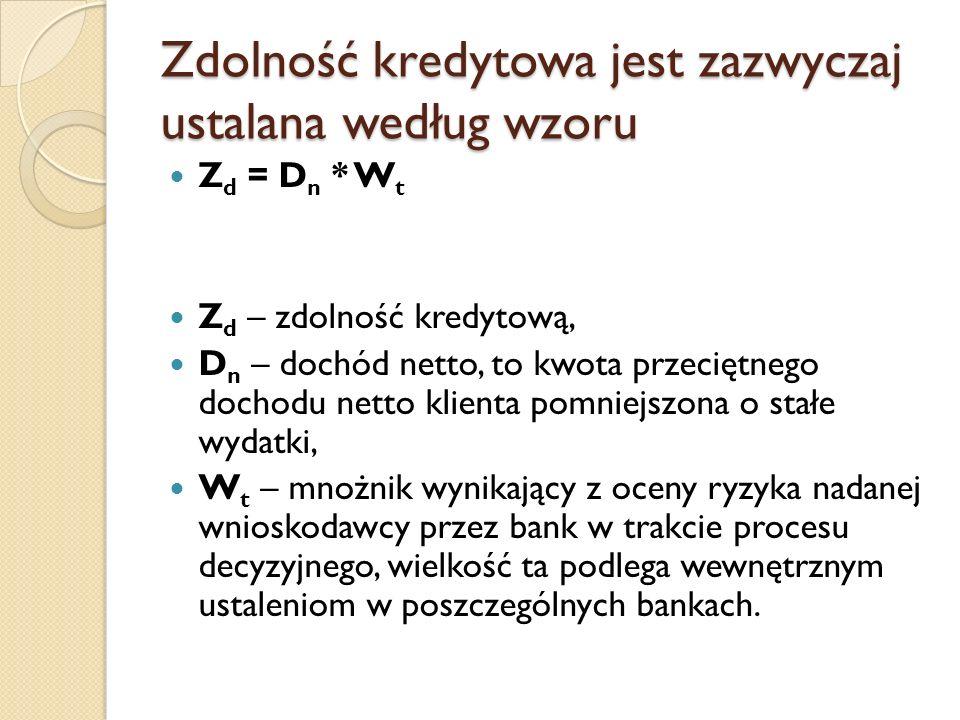 Zdolność kredytowa jest zazwyczaj ustalana według wzoru Z d = D n * W t Z d – zdolność kredytową, D n – dochód netto, to kwota przeciętnego dochodu ne