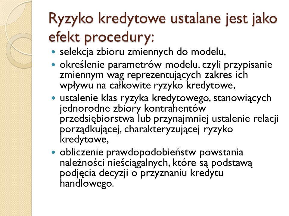 Ryzyko kredytowe ustalane jest jako efekt procedury: selekcja zbioru zmiennych do modelu, określenie parametrów modelu, czyli przypisanie zmiennym wag
