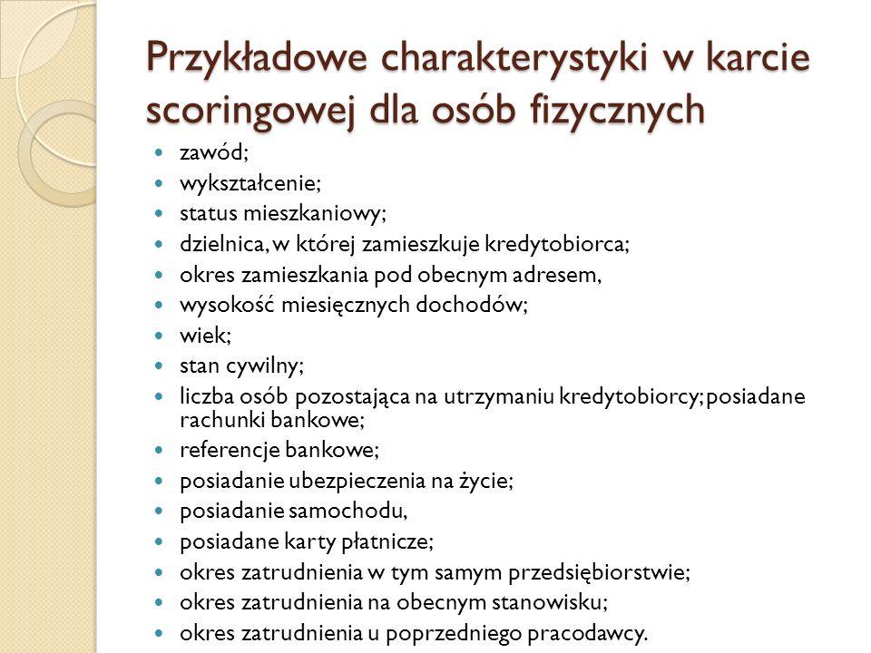 Przykładowe charakterystyki w karcie scoringowej dla osób fizycznych zawód; wykształcenie; status mieszkaniowy; dzielnica, w której zamieszkuje kredyt