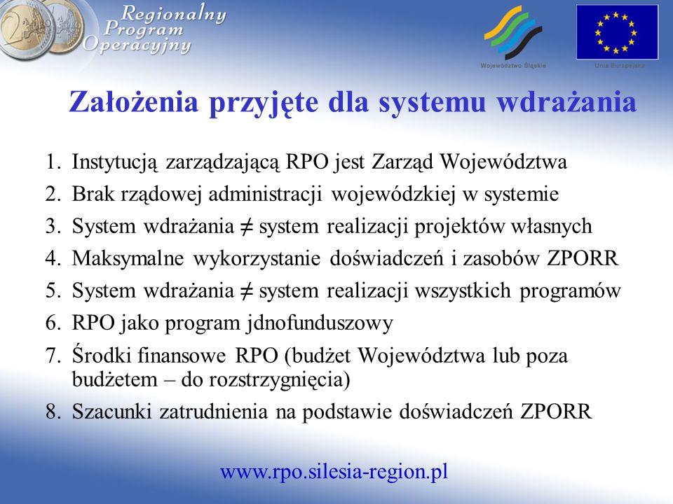 www.rpo.silesia-region.pl Założenia przyjęte dla systemu wdrażania 1.Instytucją zarządzającą RPO jest Zarząd Województwa 2.Brak rządowej administracji wojewódzkiej w systemie 3.System wdrażania system realizacji projektów własnych 4.Maksymalne wykorzystanie doświadczeń i zasobów ZPORR 5.System wdrażania system realizacji wszystkich programów 6.RPO jako program jdnofunduszowy 7.Środki finansowe RPO (budżet Województwa lub poza budżetem – do rozstrzygnięcia) 8.Szacunki zatrudnienia na podstawie doświadczeń ZPORR