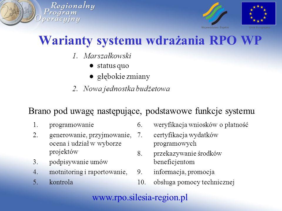 www.rpo.silesia-region.pl Warianty systemu wdrażania RPO WP 1.Marszałkowski status quo głębokie zmiany 2.Nowa jednostka budżetowa 1.programowanie 2.generowanie, przyjmowanie, ocena i udział w wyborze projektów 3.podpisywanie umów 4.motnitoring i raportowanie, 5.kontrola 6.weryfikacja wniosków o płatność 7.certyfikacja wydatków programowych 8.przekazywanie środków beneficjentom 9.informacja, promocja 10.obsługa pomocy technicznej Brano pod uwagę następujące, podstawowe funkcje systemu