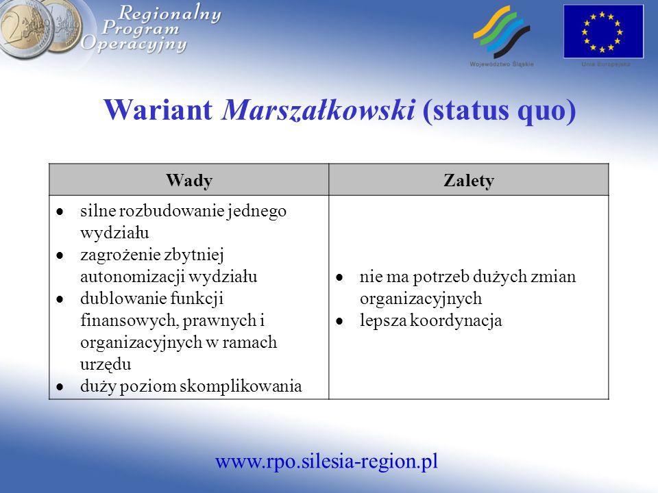 www.rpo.silesia-region.pl WadyZalety silne rozbudowanie jednego wydziału zagrożenie zbytniej autonomizacji wydziału dublowanie funkcji finansowych, prawnych i organizacyjnych w ramach urzędu duży poziom skomplikowania nie ma potrzeb dużych zmian organizacyjnych lepsza koordynacja Wariant Marszałkowski (status quo)