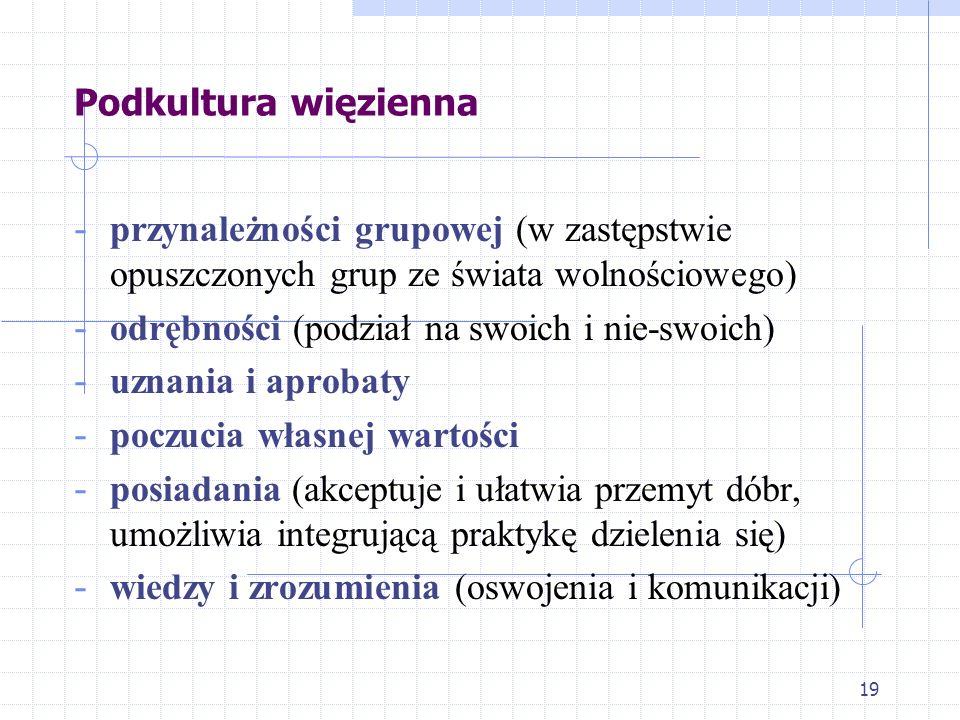19 Podkultura więzienna - przynależności grupowej (w zastępstwie opuszczonych grup ze świata wolnościowego) - odrębności (podział na swoich i nie-swoi