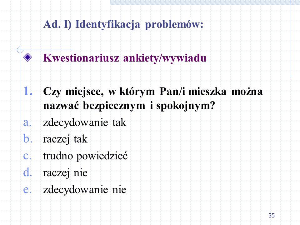 35 Ad. I) Identyfikacja problemów: Kwestionariusz ankiety/wywiadu 1. Czy miejsce, w którym Pan/i mieszka można nazwać bezpiecznym i spokojnym? a. zdec