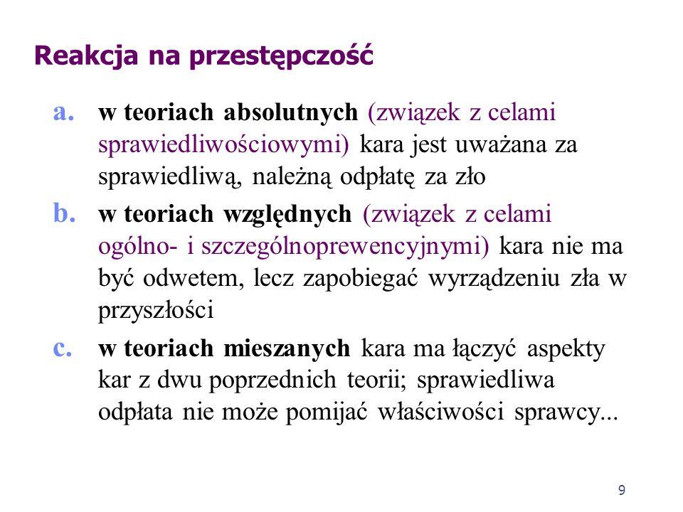 20 Przejawy subkultury więziennej 1.Nieformalny kodeks postępowania więźniów a.