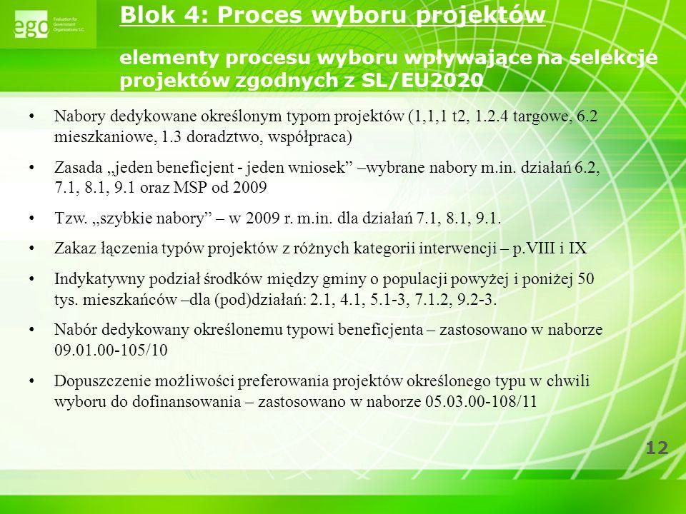12 Nabory dedykowane określonym typom projektów (1,1,1 t2, 1.2.4 targowe, 6.2 mieszkaniowe, 1.3 doradztwo, współpraca) Zasada jeden beneficjent - jede
