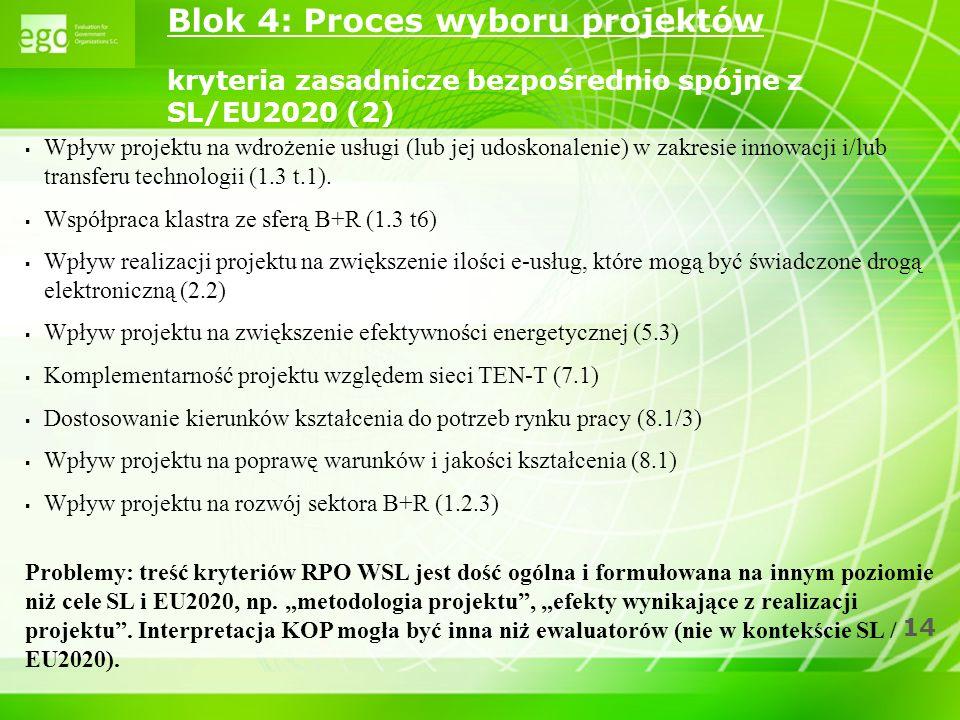 14 Wpływ projektu na wdrożenie usługi (lub jej udoskonalenie) w zakresie innowacji i/lub transferu technologii (1.3 t.1). Współpraca klastra ze sferą