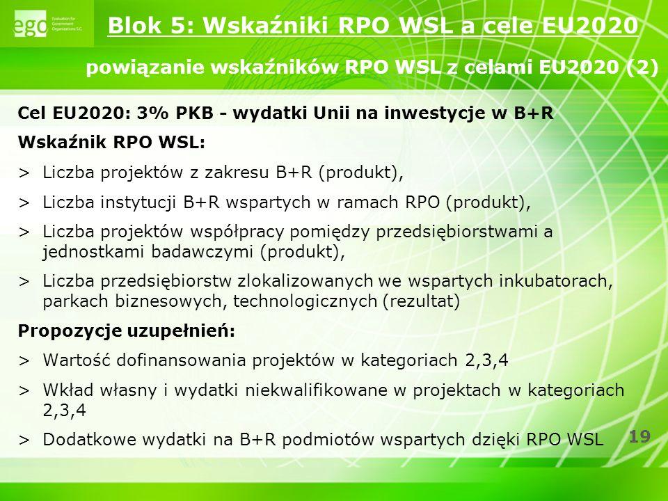 19 Cel EU2020: 3% PKB - wydatki Unii na inwestycje w B+R Wskaźnik RPO WSL: >Liczba projektów z zakresu B+R (produkt), >Liczba instytucji B+R wspartych