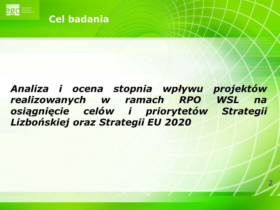 3 Obszary badawcze Ocena zgodności realizowanych w RPO WSL projektów z SL i EU2020 Ocena zgodności SL i EU2020 z celami SRW RPO WSL jako element systemu NSRO Proces wyboru projektów a realizacja SL i EU2020 Spójność wskaźników Programu z celami EU2020