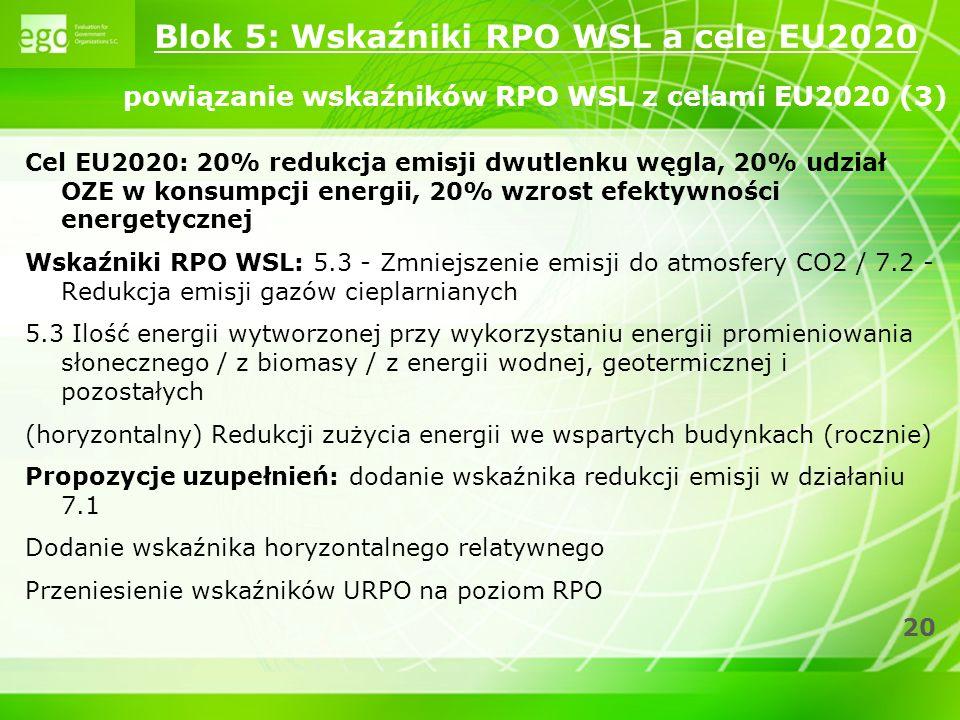 20 Cel EU2020: 20% redukcja emisji dwutlenku węgla, 20% udział OZE w konsumpcji energii, 20% wzrost efektywności energetycznej Wskaźniki RPO WSL: 5.3