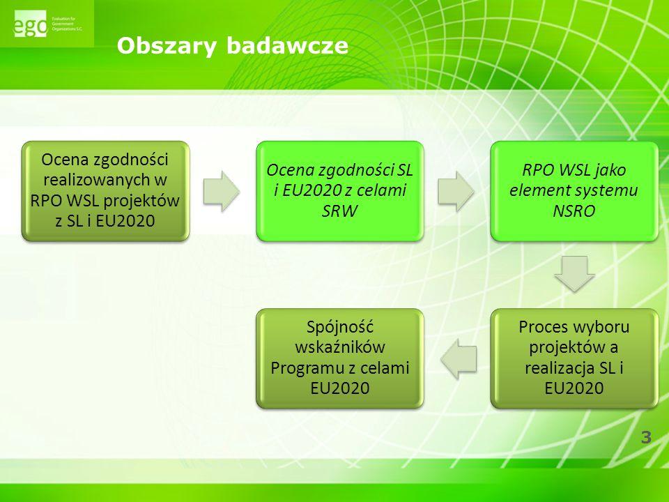 3 Obszary badawcze Ocena zgodności realizowanych w RPO WSL projektów z SL i EU2020 Ocena zgodności SL i EU2020 z celami SRW RPO WSL jako element syste