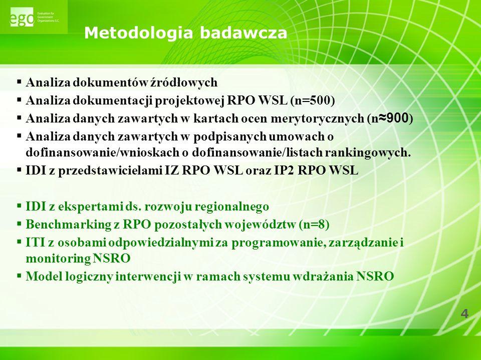 4 Metodologia badawcza Analiza dokumentów źródłowych Analiza dokumentacji projektowej RPO WSL (n=500) Analiza danych zawartych w kartach ocen merytory