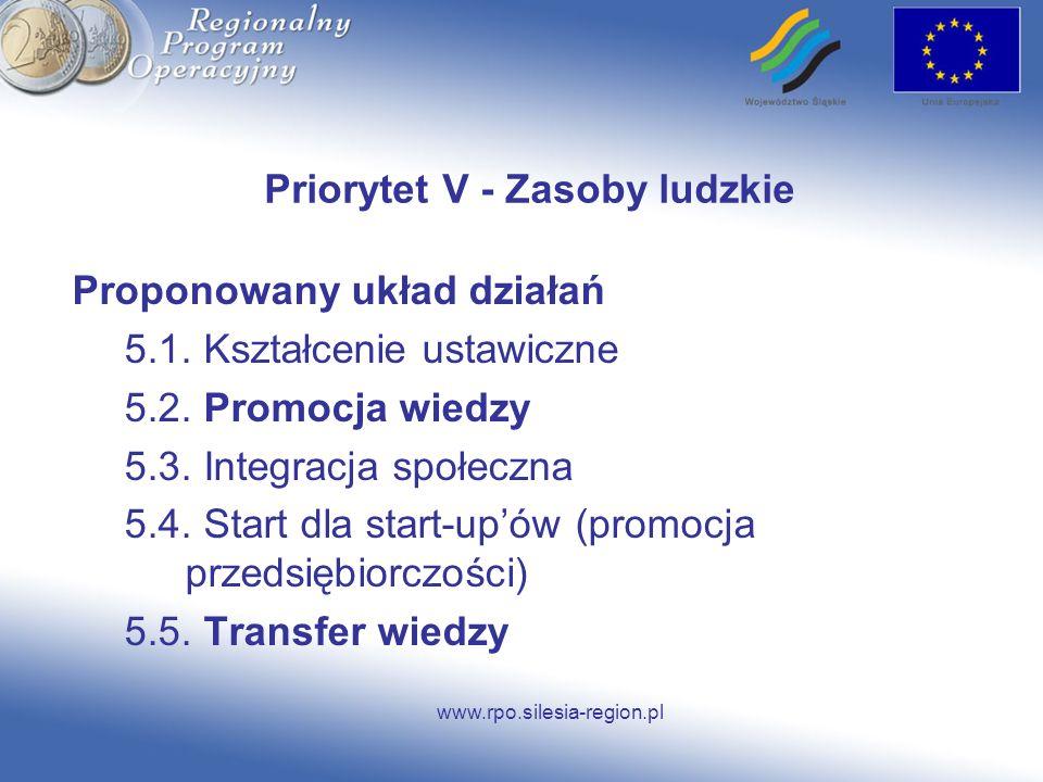 www.rpo.silesia-region.pl Priorytet V - Zasoby ludzkie Proponowany układ działań 5.1. Kształcenie ustawiczne 5.2. Promocja wiedzy 5.3. Integracja społ