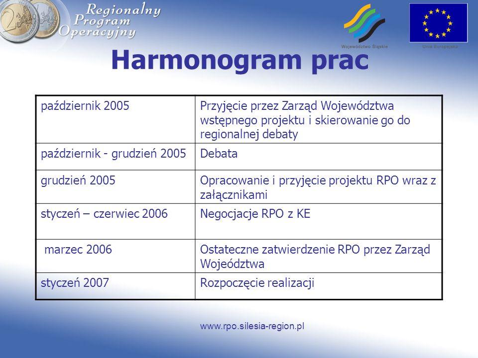 www.rpo.silesia-region.pl Harmonogram prac październik 2005Przyjęcie przez Zarząd Województwa wstępnego projektu i skierowanie go do regionalnej debat