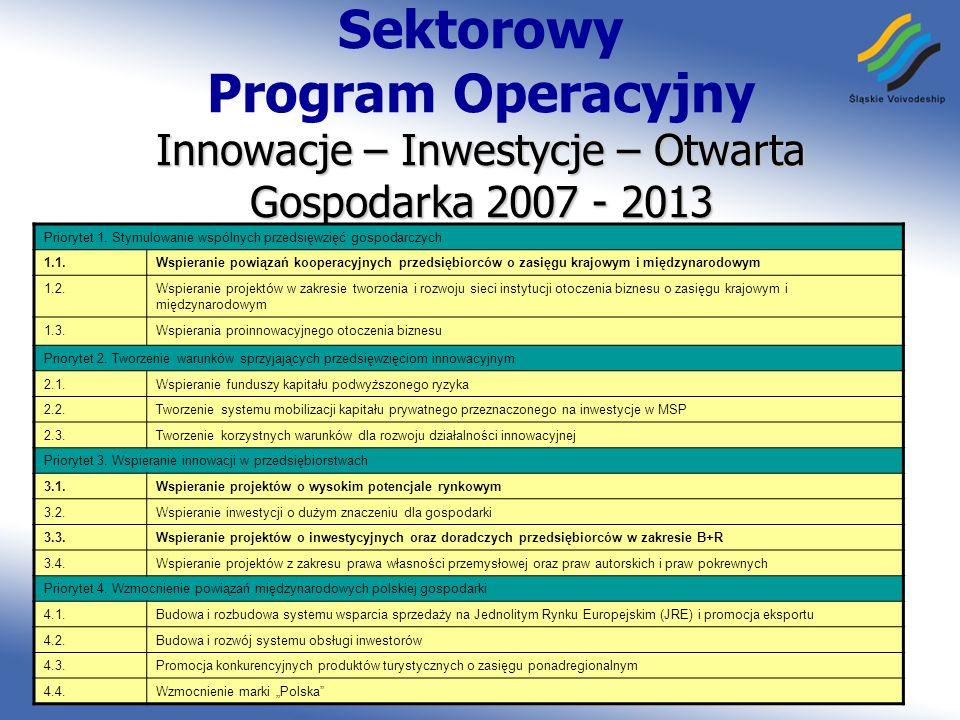 www.rpo.silesia-region.pl Innowacje – Inwestycje – Otwarta Gospodarka 2007 - 2013 Sektorowy Program Operacyjny Innowacje – Inwestycje – Otwarta Gospod