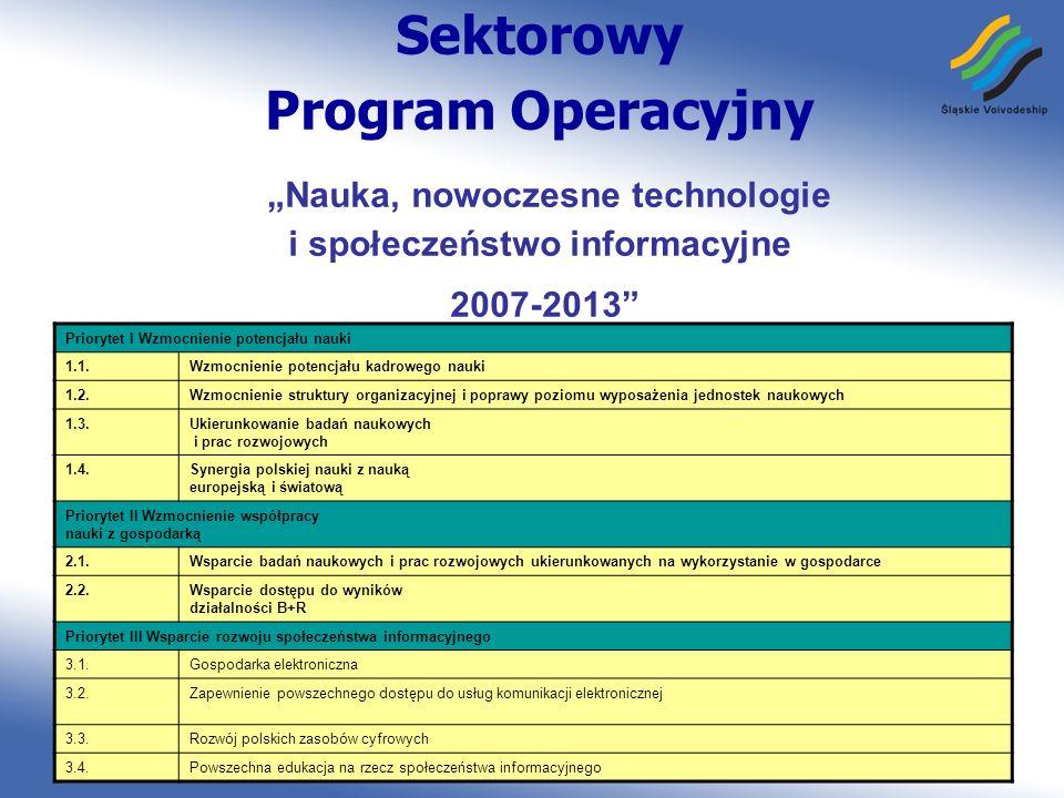 www.rpo.silesia-region.pl Sektorowy Program Operacyjny Nauka, nowoczesne technologie i społeczeństwo informacyjne 2007-2013 Priorytet I Wzmocnienie po