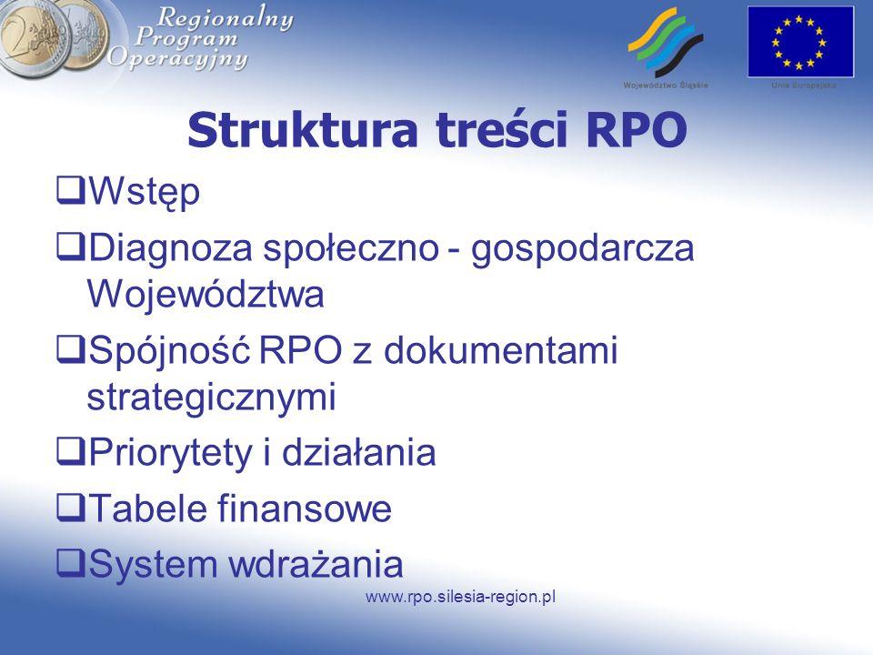 www.rpo.silesia-region.pl Struktura treści RPO Wstęp Diagnoza społeczno - gospodarcza Województwa Spójność RPO z dokumentami strategicznymi Priorytety