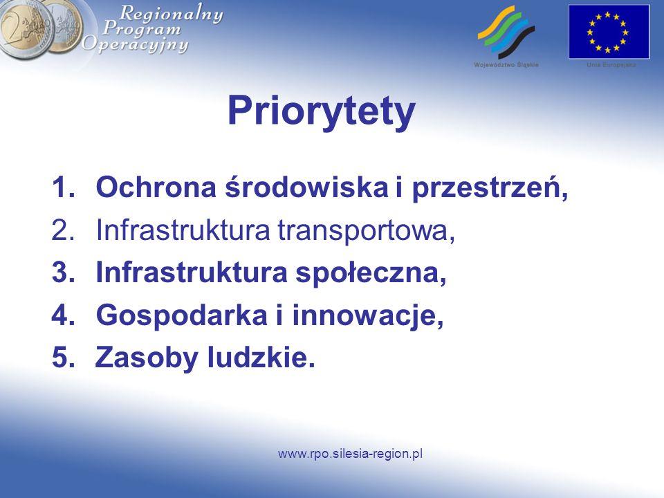 www.rpo.silesia-region.pl 1.Ochrona środowiska i przestrzeń, 2.Infrastruktura transportowa, 3.Infrastruktura społeczna, 4.Gospodarka i innowacje, 5.Za