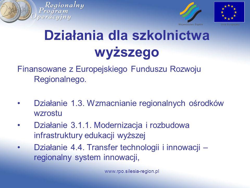www.rpo.silesia-region.pl Działania dla szkolnictwa wyższego Finansowane z Europejskiego Funduszu Rozwoju Regionalnego. Działanie 1.3. Wzmacnianie reg