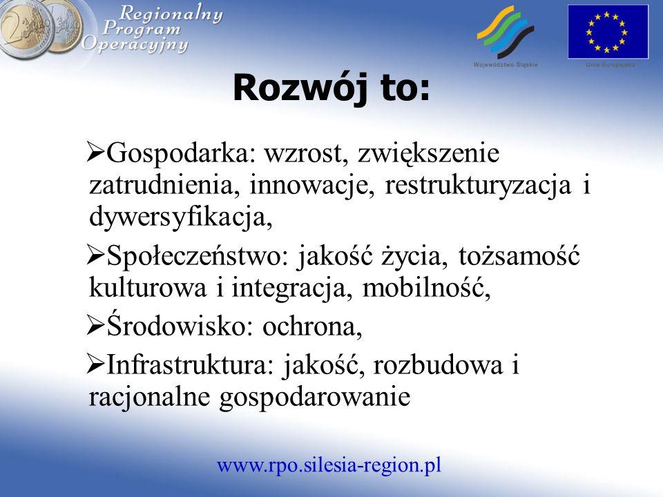 www.rpo.silesia-region.pl Rozwój to: Gospodarka: wzrost, zwiększenie zatrudnienia, innowacje, restrukturyzacja i dywersyfikacja, Społeczeństwo: jakość życia, tożsamość kulturowa i integracja, mobilność, Środowisko: ochrona, Infrastruktura: jakość, rozbudowa i racjonalne gospodarowanie