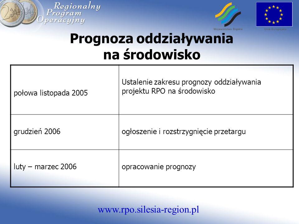 www.rpo.silesia-region.pl Prognoza oddziaływania na środowisko połowa listopada 2005 Ustalenie zakresu prognozy oddziaływania projektu RPO na środowisko grudzień 2006ogłoszenie i rozstrzygnięcie przetargu luty – marzec 2006opracowanie prognozy