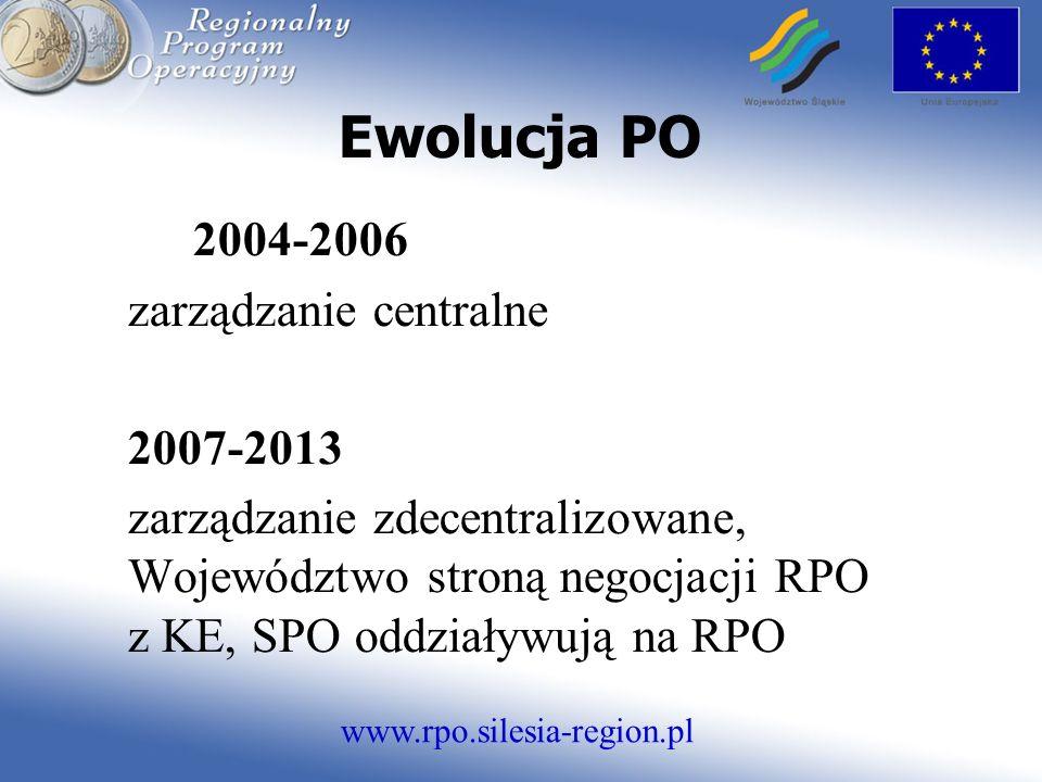 www.rpo.silesia-region.pl Ewolucja PO 2004-2006 zarządzanie centralne 2007-2013 zarządzanie zdecentralizowane, Województwo stroną negocjacji RPO z KE, SPO oddziaływują na RPO