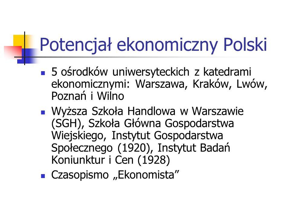 Potencjał ekonomiczny Polski W II Rzeczypospolitej warunki rozwoju myśli ekonomicznej poprawiły się radykalnie. Obok starych ośrodków naukowych powsta