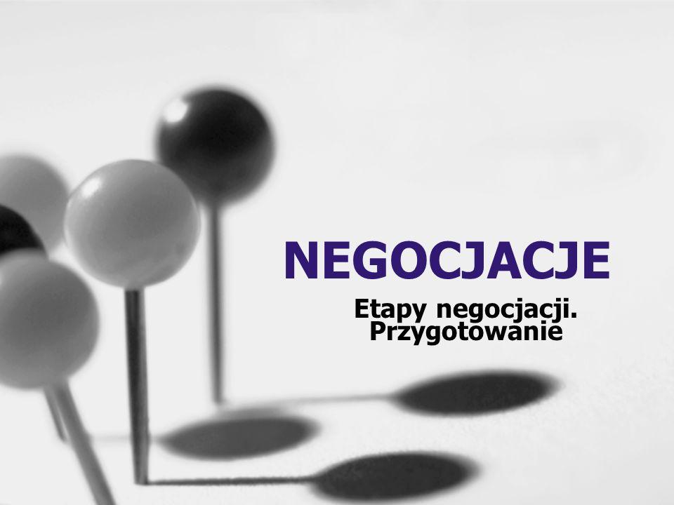 ETAPY NEGOCJACJI przygotowania negocjacje wstępne, otwarcie rozmów negocjacje właściwe zamknięcie etap końcowy postępowanie po negocjacjach