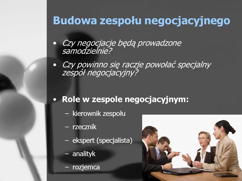 Budowa zespołu negocjacyjnego Czy negocjacje będą prowadzone samodzielnie? Czy powinno się raczje powołać specjalny zespół negocjacyjny? Role w zespol