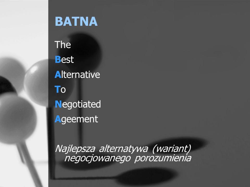 BATNA The Best Alternative To Negotiated Ageement Najlepsza alternatywa (wariant) negocjowanego porozumienia