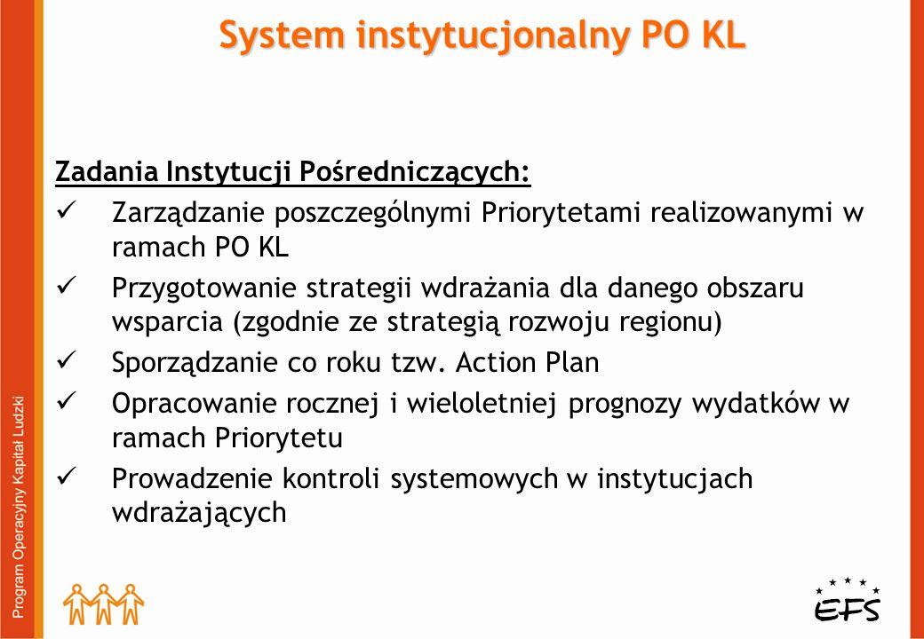 Zadania Instytucji Pośredniczących: Zarządzanie poszczególnymi Priorytetami realizowanymi w ramach PO KL Przygotowanie strategii wdrażania dla danego