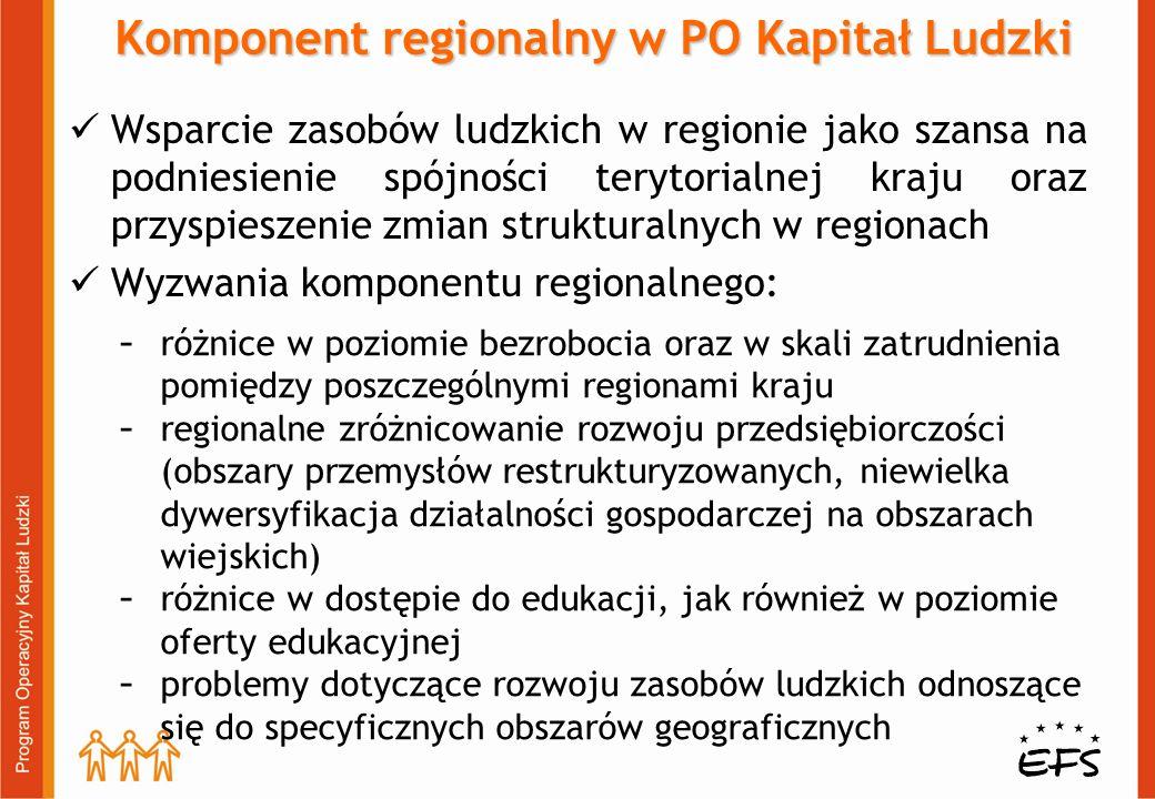 Podział środków finansowych w ramach PO KL Komponent centralny: 30 % Komponent regionalny: 70 % - 5 297 286 tys.